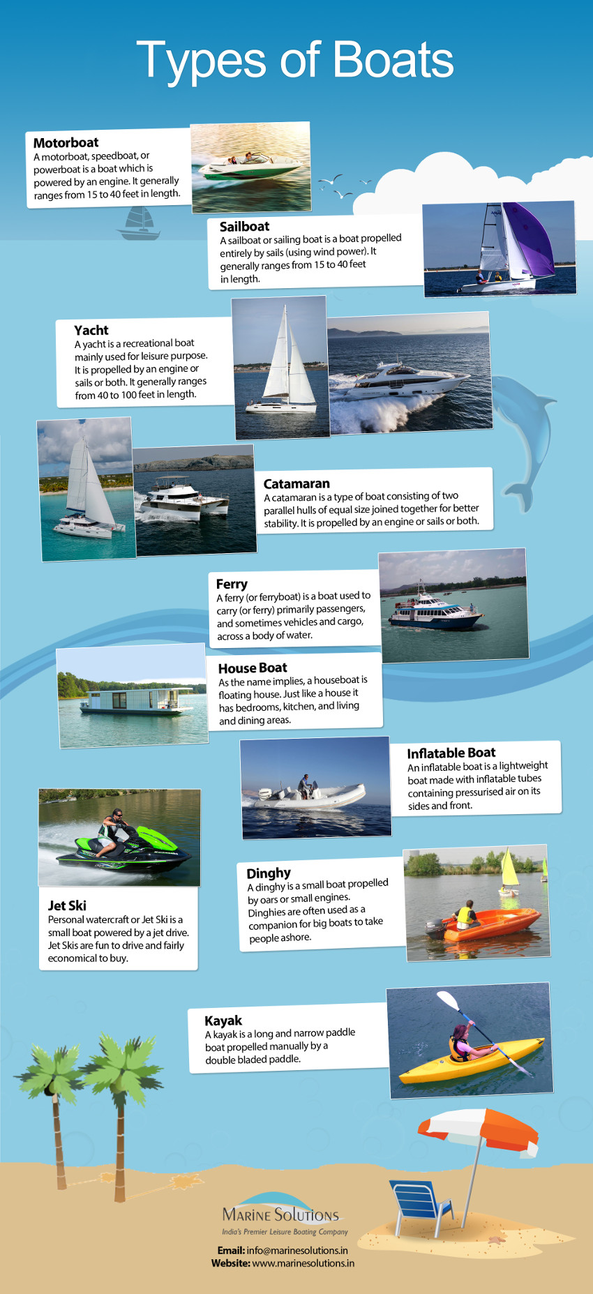 Types of Boats Infographic