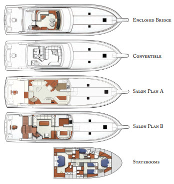 Bertram 70 layout